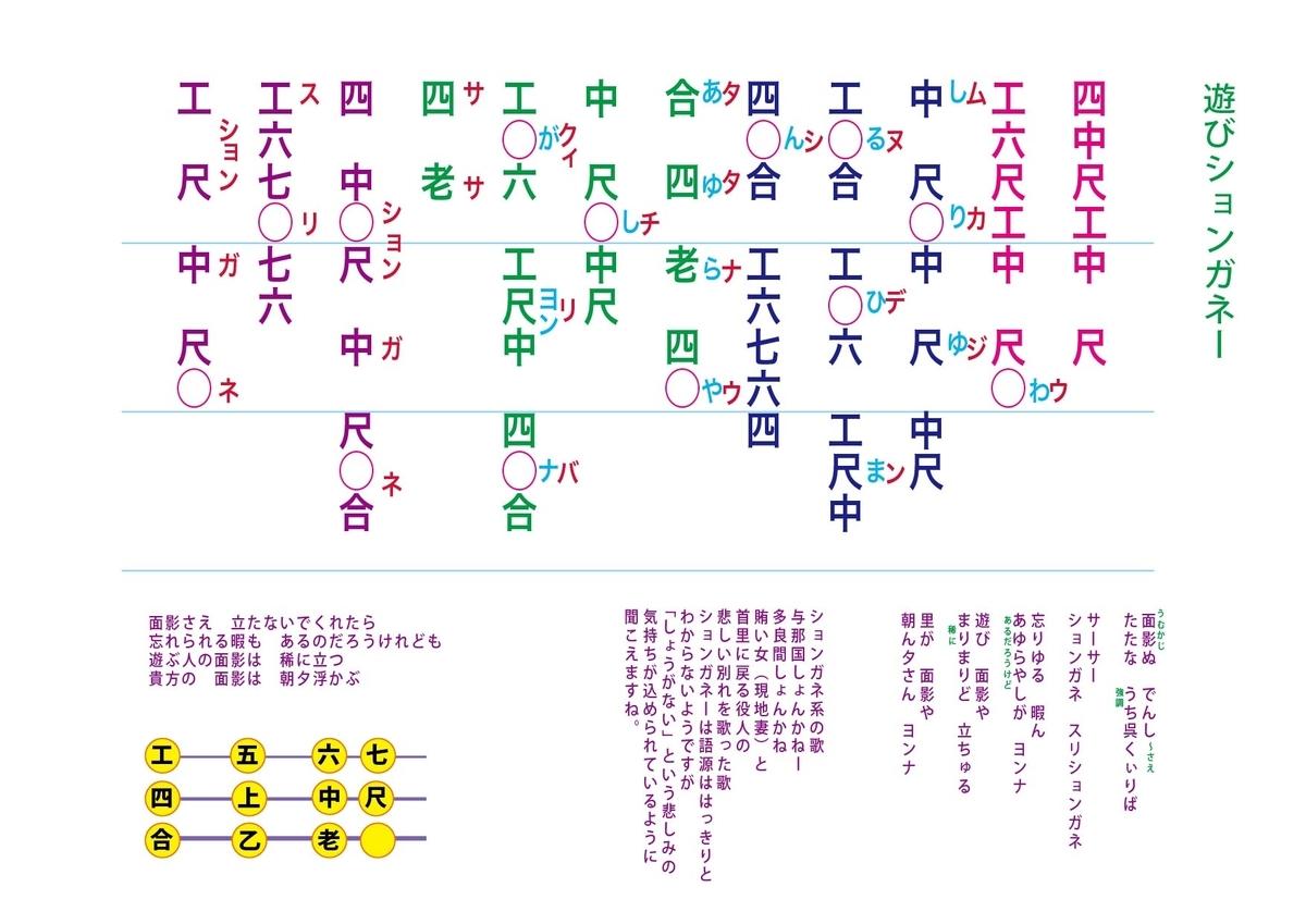 f:id:TOYOsanshin:20210123121652j:plain