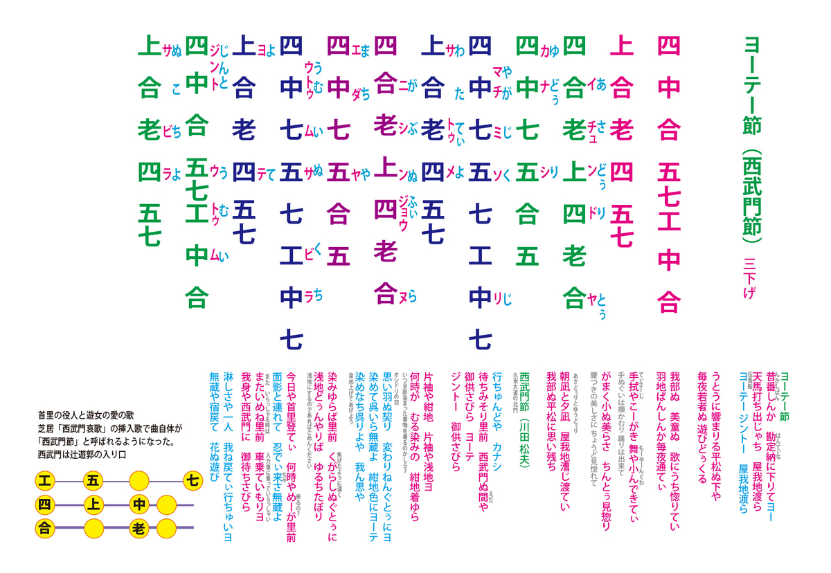 f:id:TOYOsanshin:20210405115816j:plain