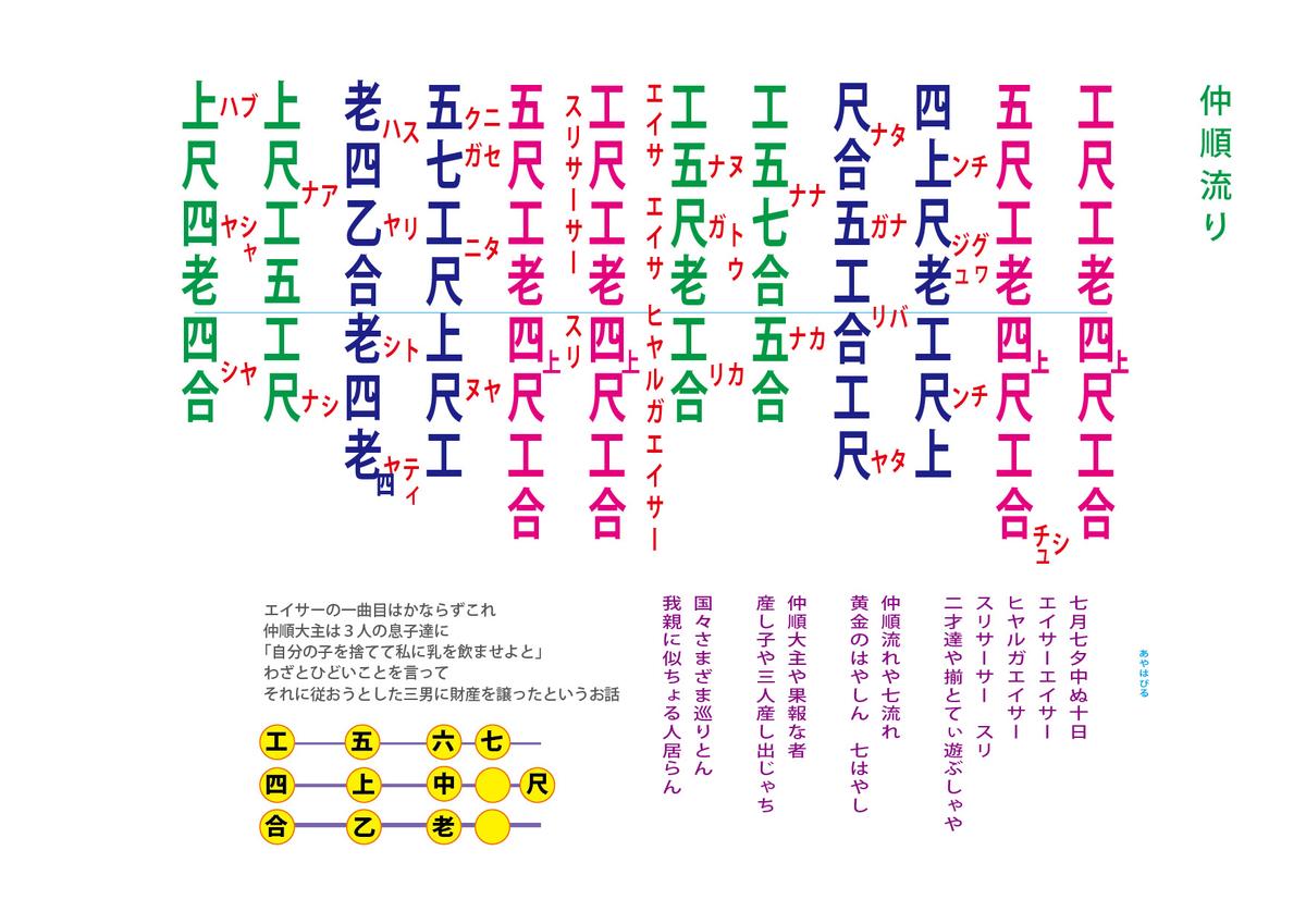 f:id:TOYOsanshin:20210502123624j:plain
