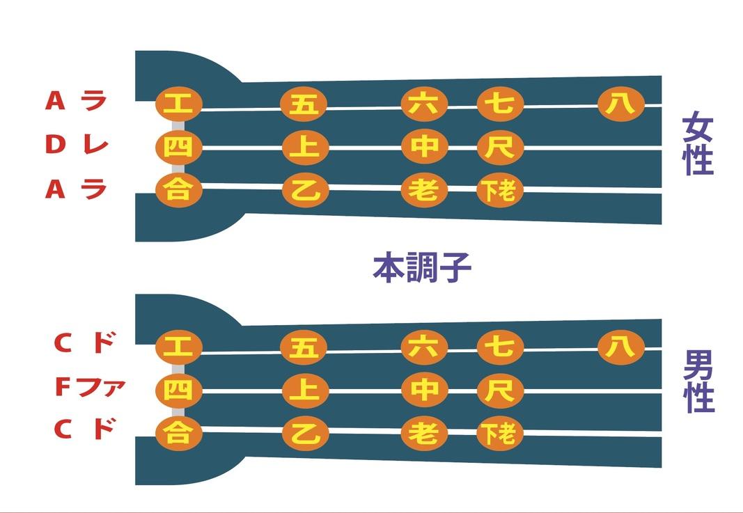 f:id:TOYOsanshin:20210502175758j:plain