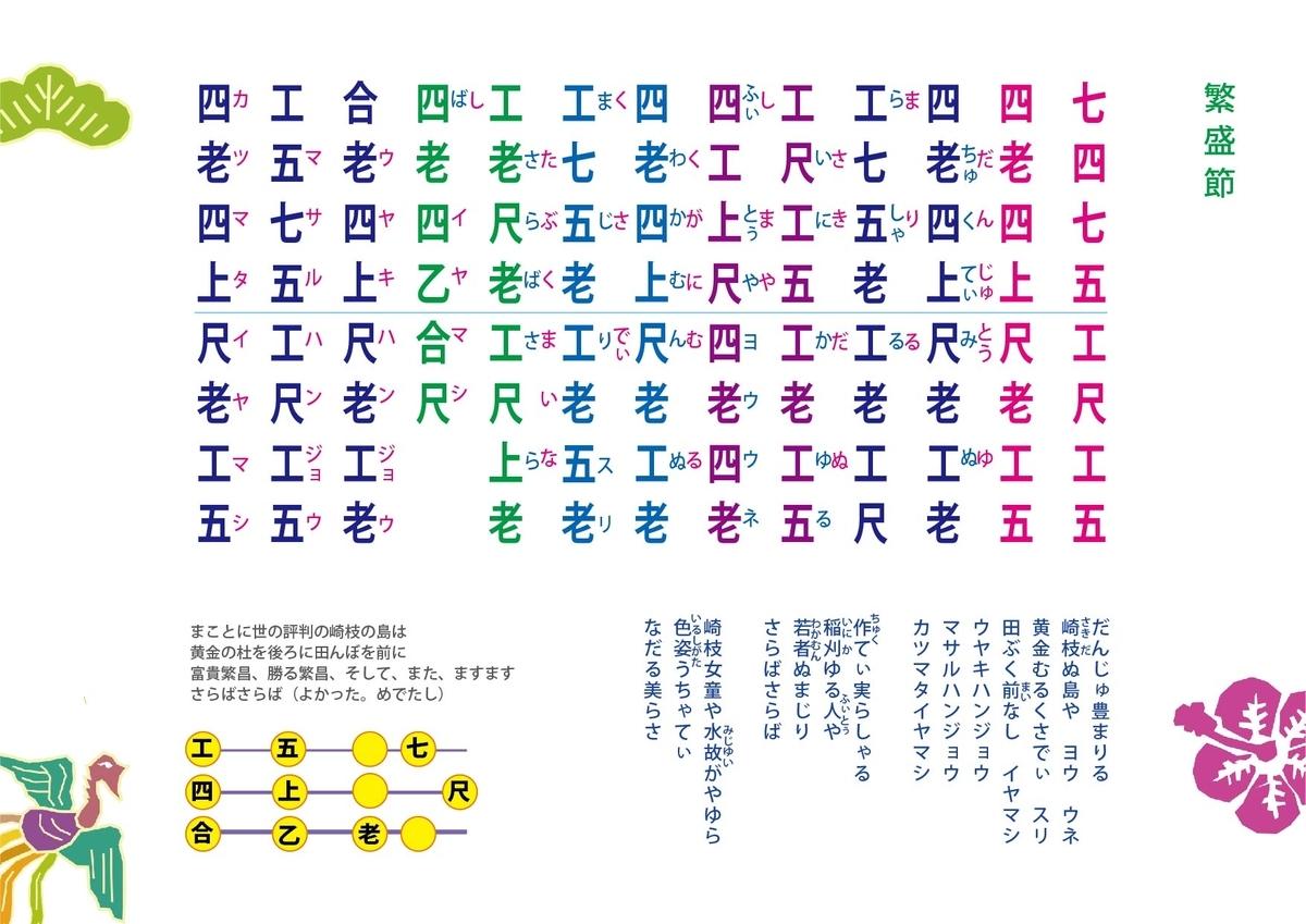 f:id:TOYOsanshin:20210509122129j:plain