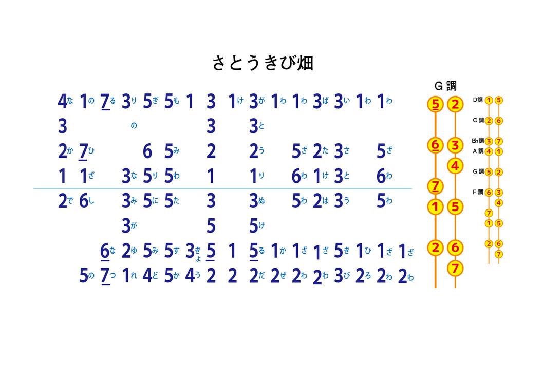 f:id:TOYOsanshin:20210611235821j:plain