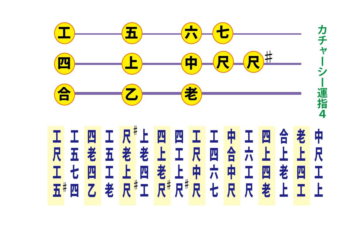 f:id:TOYOsanshin:20210613125922j:plain
