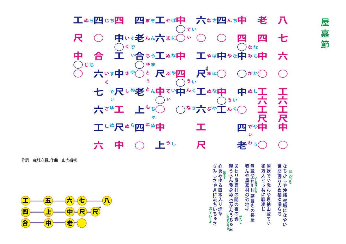 f:id:TOYOsanshin:20210616131446j:plain