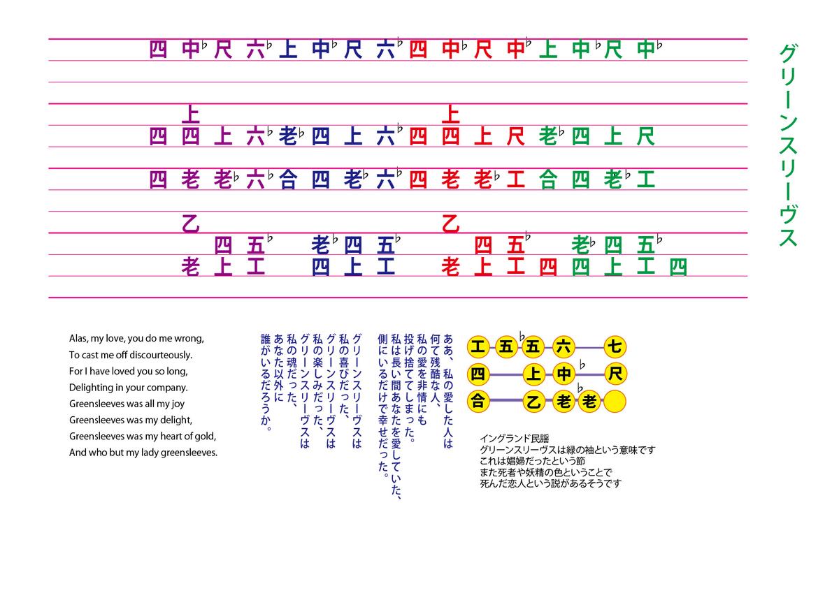 f:id:TOYOsanshin:20210617133225j:plain