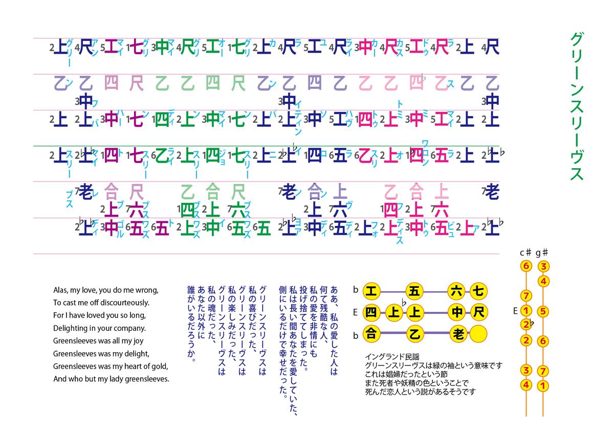 f:id:TOYOsanshin:20210618123732j:plain