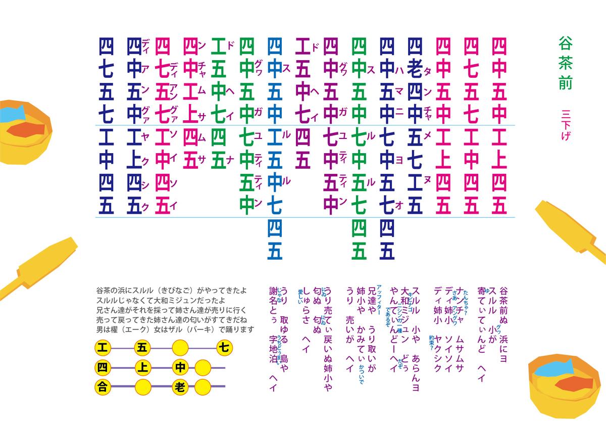 f:id:TOYOsanshin:20210620095426j:plain