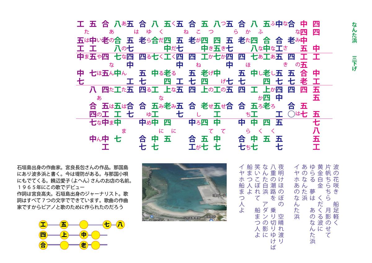 f:id:TOYOsanshin:20210630134500j:plain