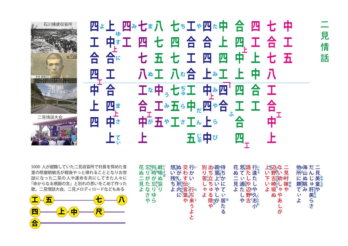 f:id:TOYOsanshin:20210706163447j:plain