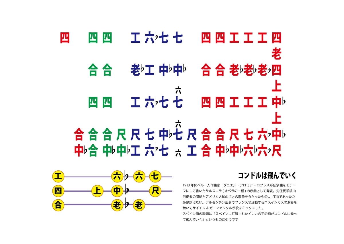 f:id:TOYOsanshin:20210709130928j:plain