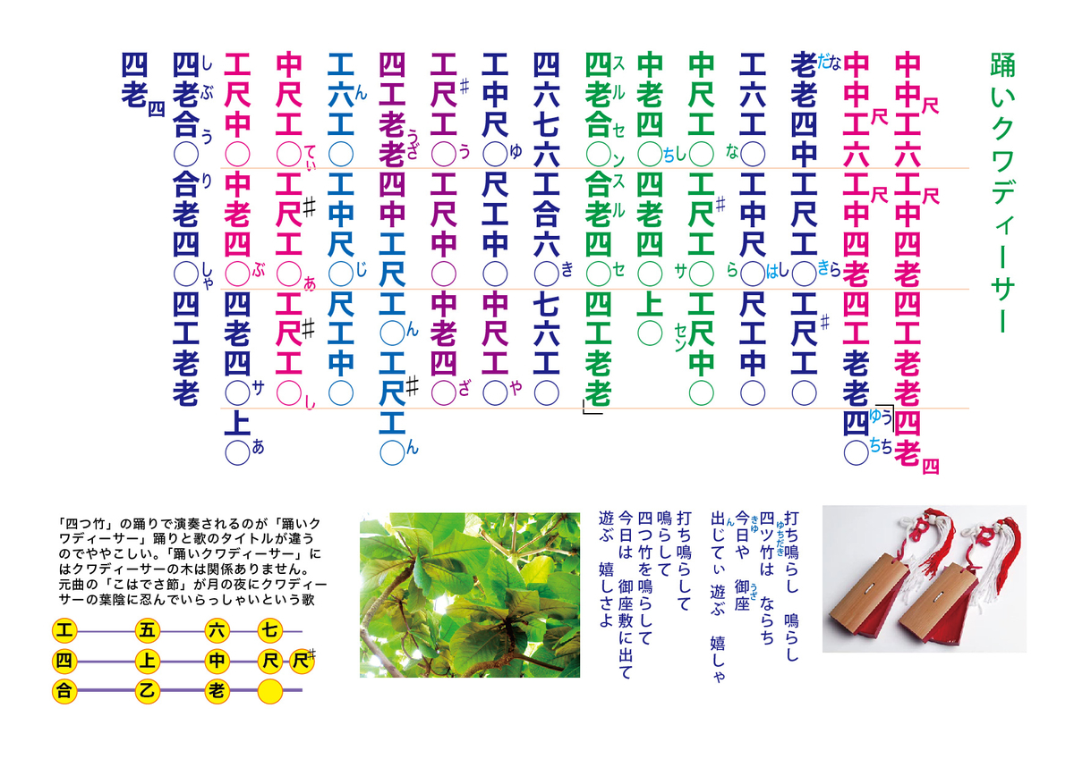 f:id:TOYOsanshin:20210714072421j:plain