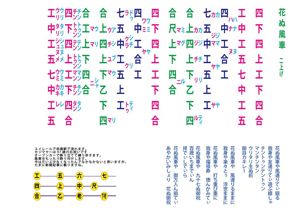 f:id:TOYOsanshin:20210715182915j:plain