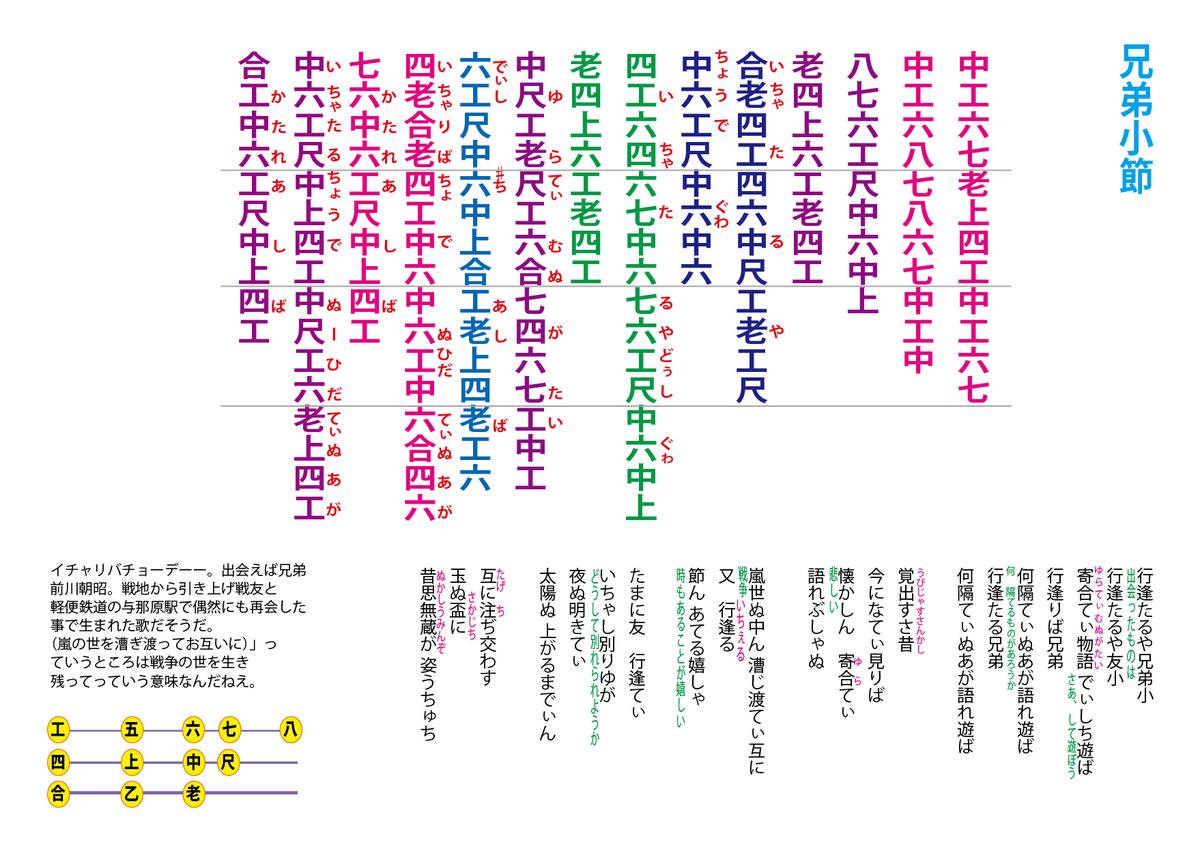 f:id:TOYOsanshin:20210725124616j:plain