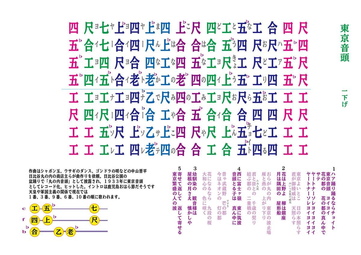 f:id:TOYOsanshin:20210726164335j:plain