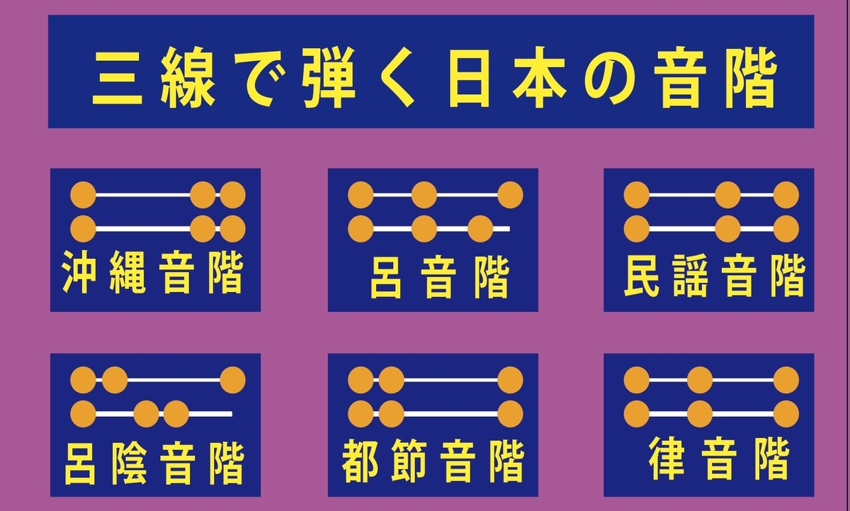 f:id:TOYOsanshin:20210727171424j:plain