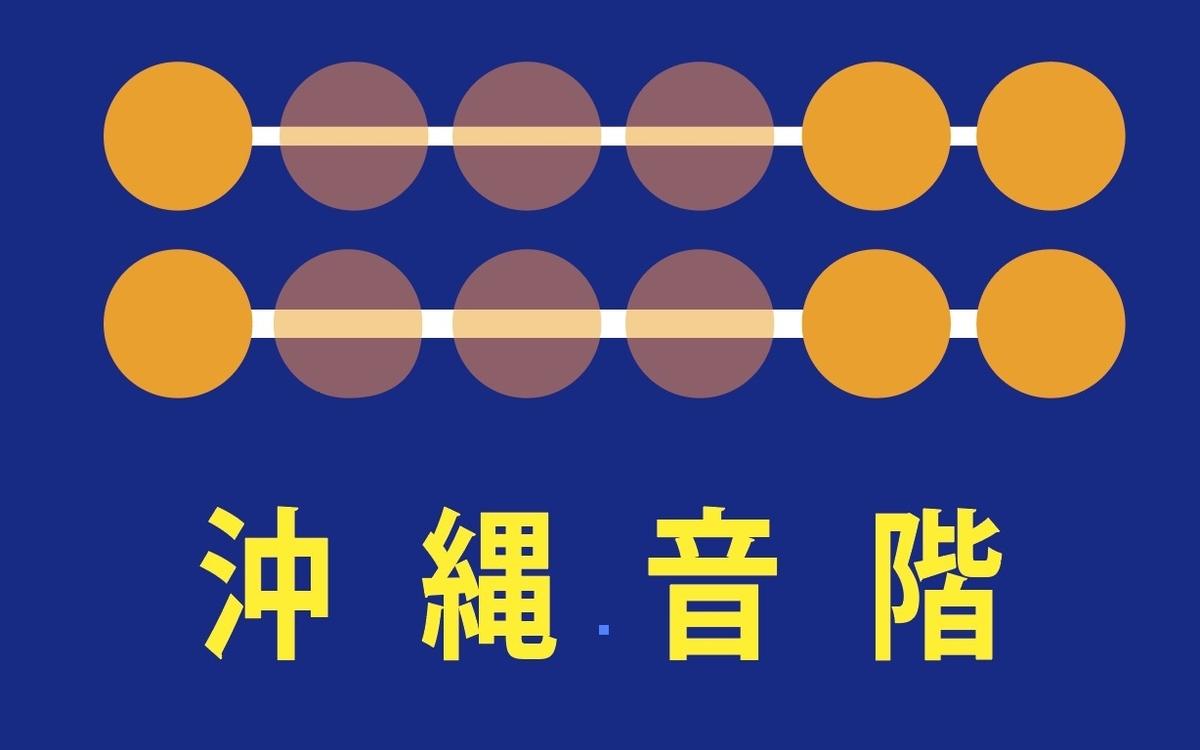 f:id:TOYOsanshin:20210727171459j:plain