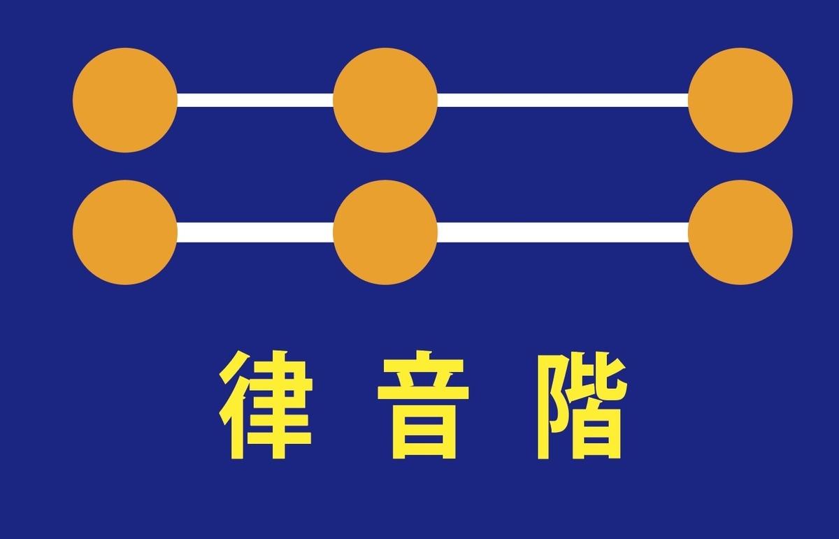 f:id:TOYOsanshin:20210727172111j:plain