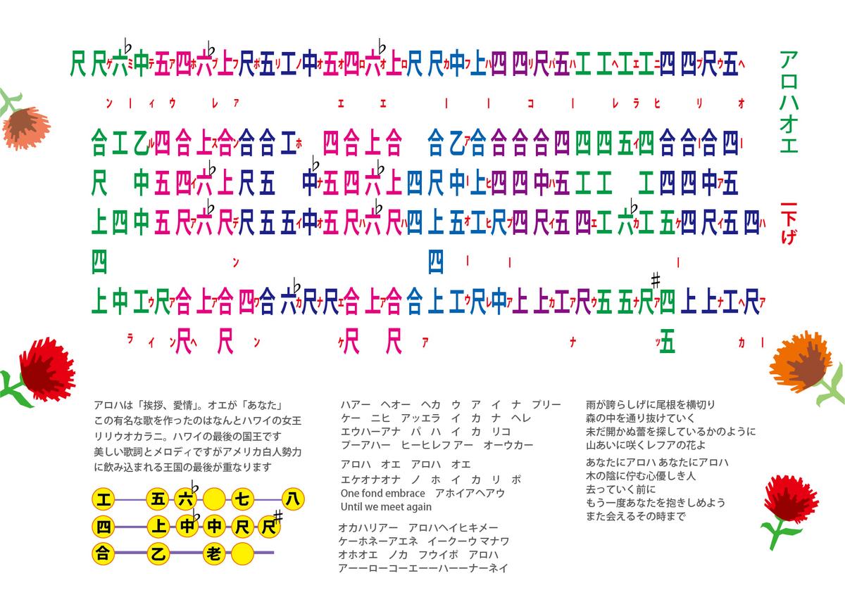 f:id:TOYOsanshin:20210730120310j:plain