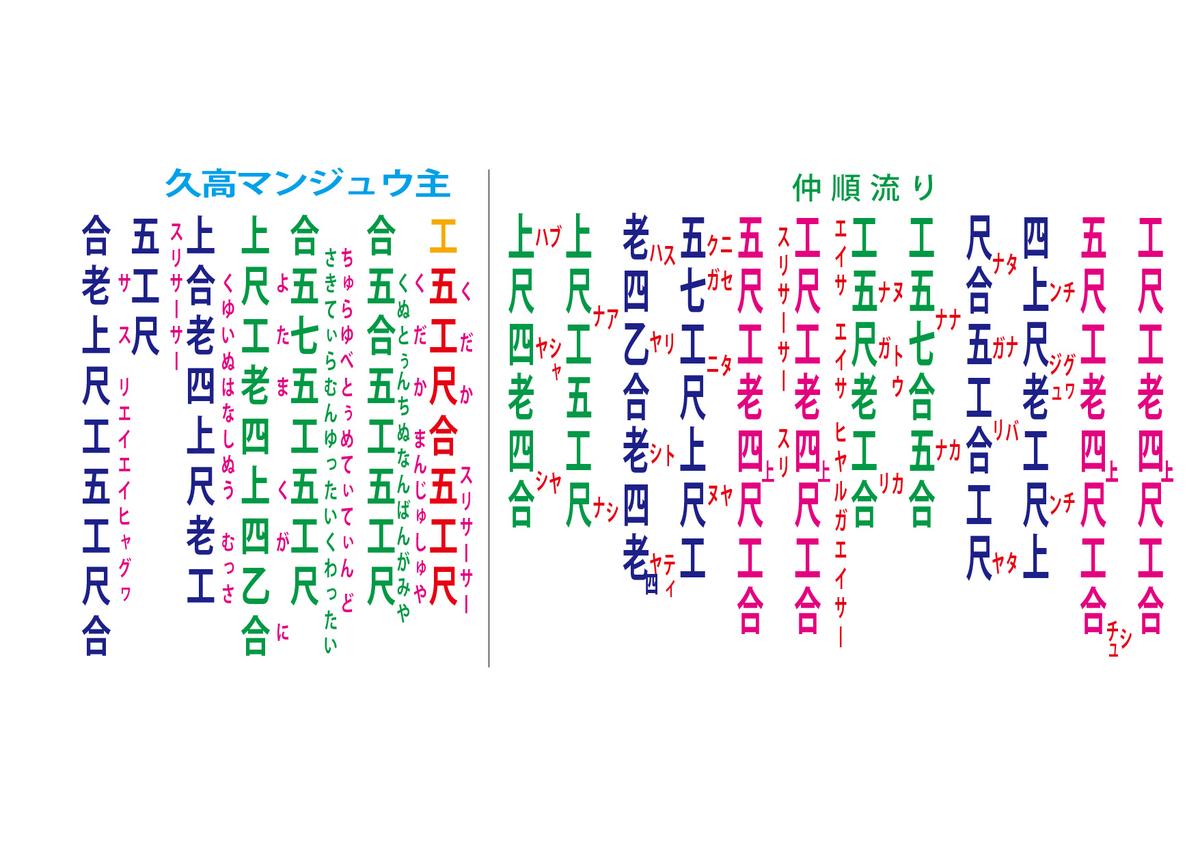 f:id:TOYOsanshin:20210820125029j:plain