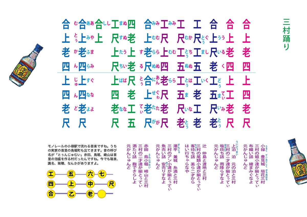 f:id:TOYOsanshin:20210829140707j:plain