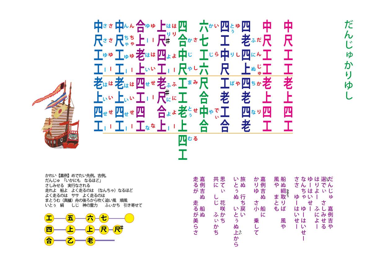 f:id:TOYOsanshin:20210830130625j:plain