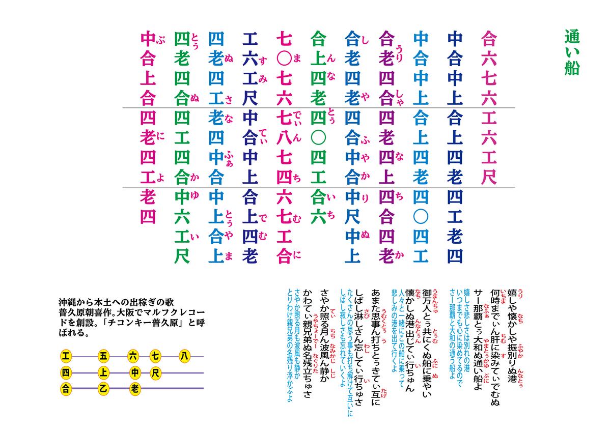 f:id:TOYOsanshin:20210912130825j:plain