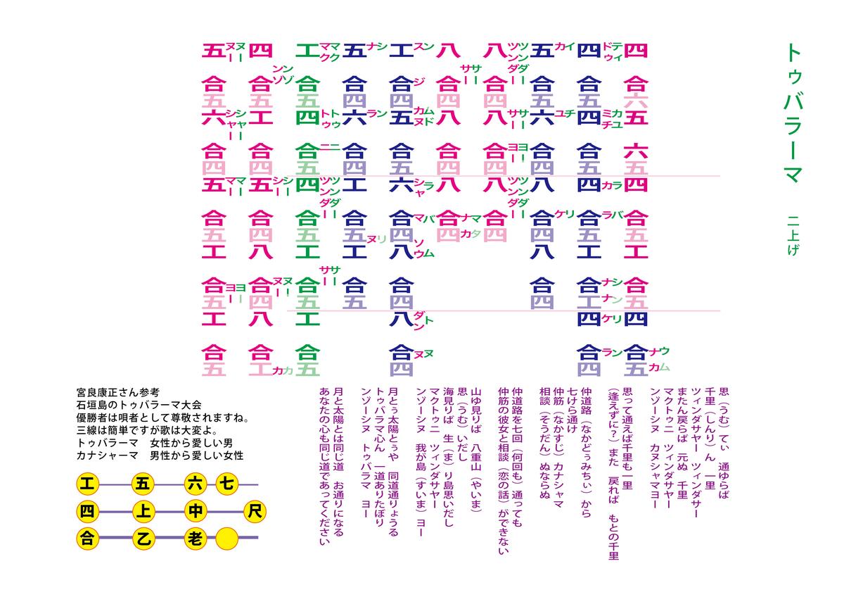 f:id:TOYOsanshin:20210920124259j:plain
