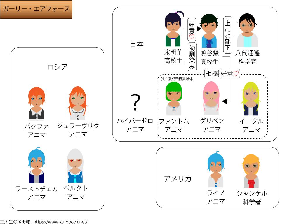 f:id:TOkuro:20200426211413p:plain