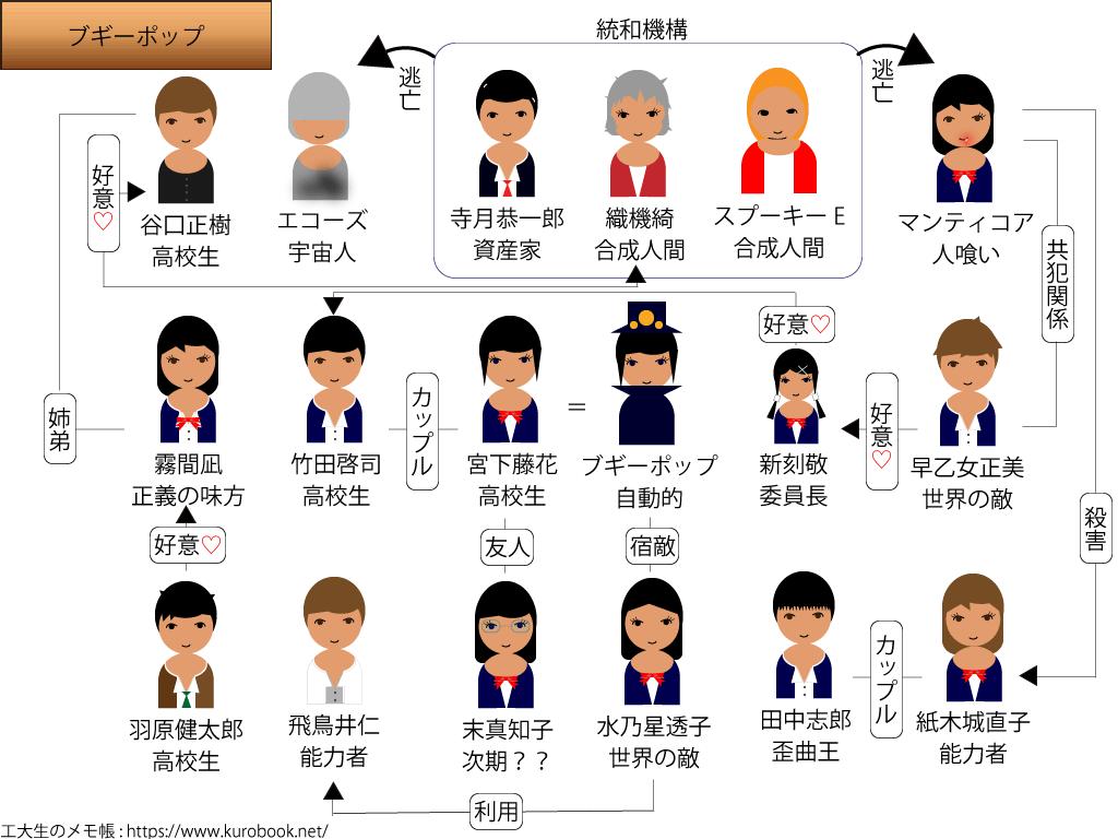 f:id:TOkuro:20200426213601p:plain