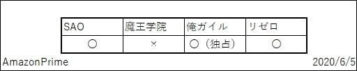 f:id:TOkuro:20200605231539j:plain
