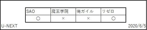 f:id:TOkuro:20200605231601j:plain