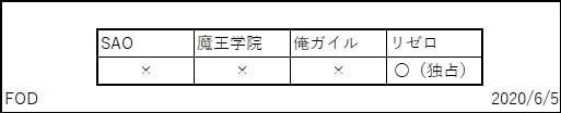 f:id:TOkuro:20200605231636j:plain