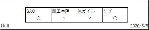 f:id:TOkuro:20200605231700j:plain