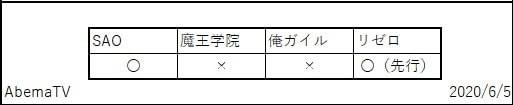 f:id:TOkuro:20200605231723j:plain