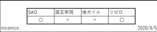f:id:TOkuro:20200605231744j:plain