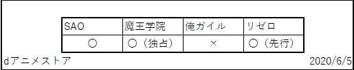 f:id:TOkuro:20200605231808j:plain