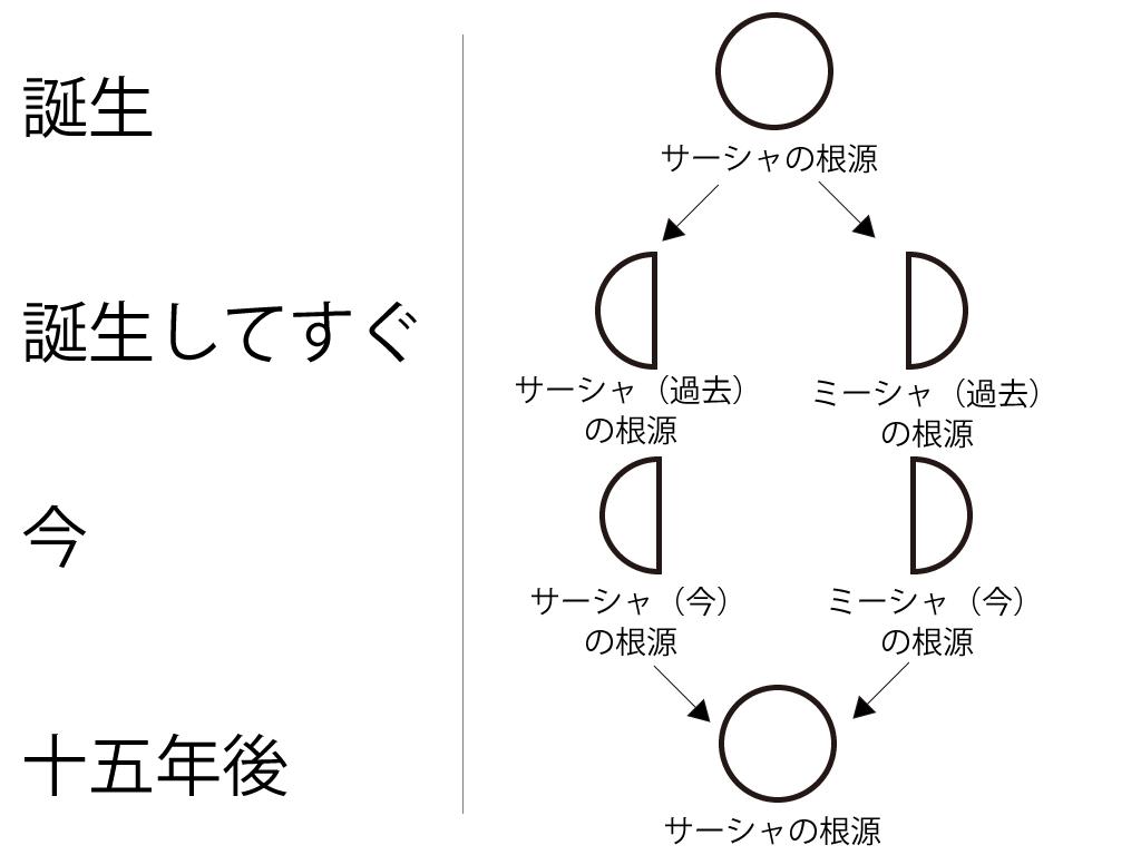f:id:TOkuro:20200927084352p:plain