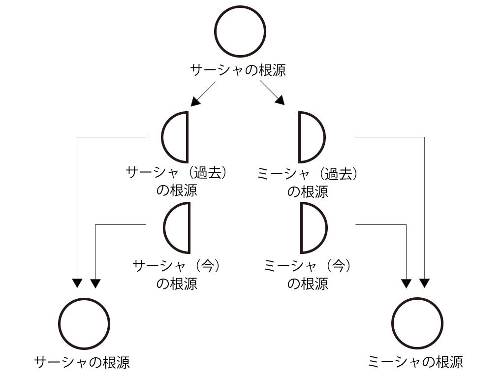 f:id:TOkuro:20200927084428p:plain