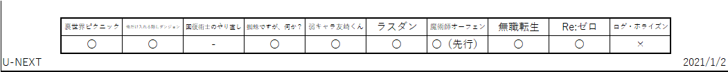 f:id:TOkuro:20210102035426p:plain