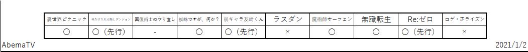 f:id:TOkuro:20210102035601p:plain