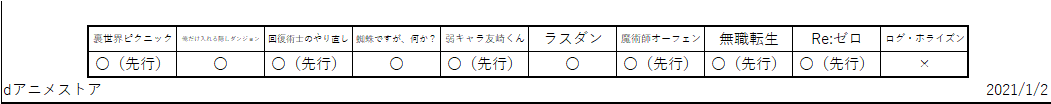 f:id:TOkuro:20210102035648p:plain