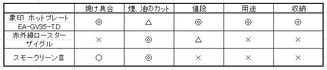 f:id:TRASHMIND:20170102163451j:plain