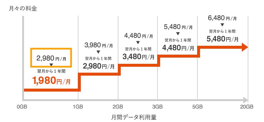 f:id:TSUDA:20180331110020p:plain