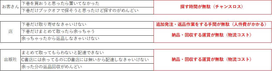 f:id:TTatsuhiko:20180411235826p:plain