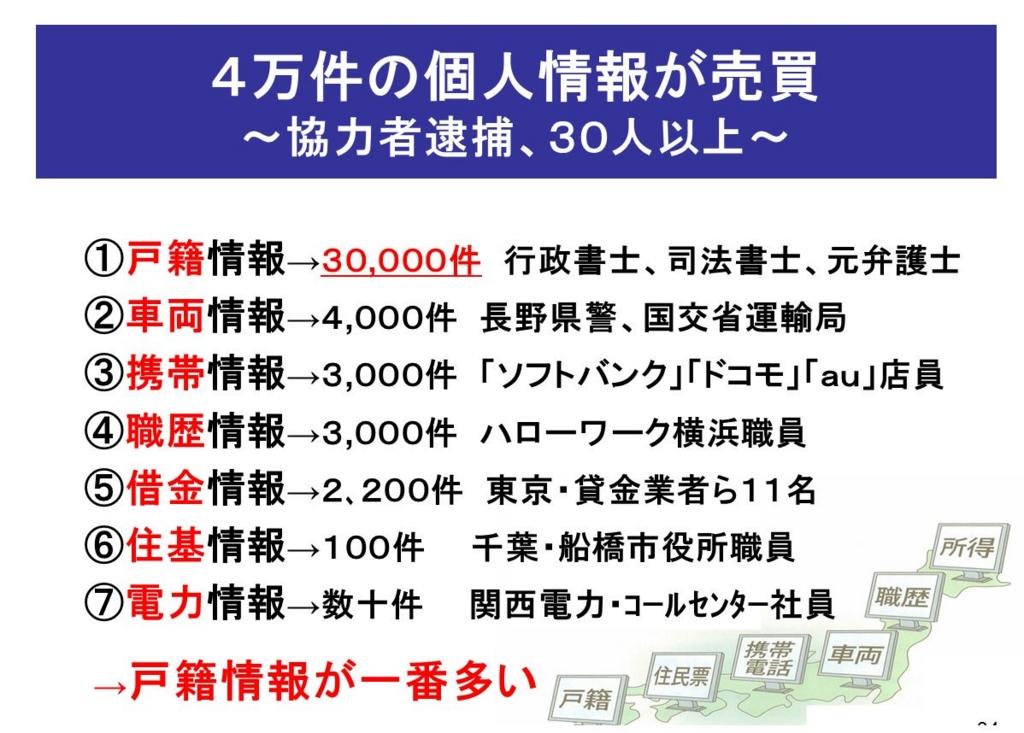 f:id:TUBAME-JIRO:20170324170733j:plain