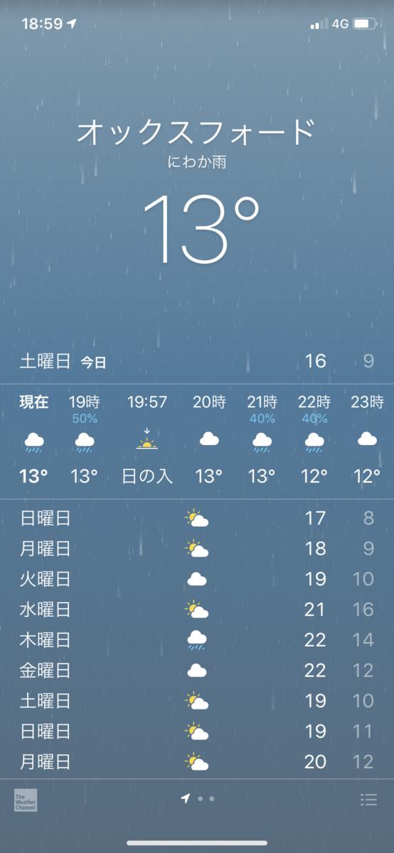 f:id:T_Nishimura:20200830201406p:plain