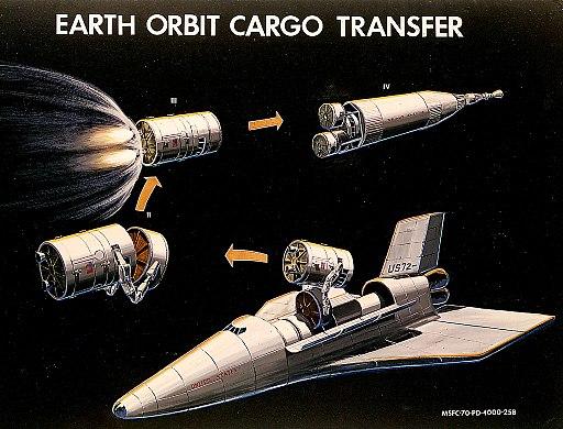 スペースシャトルコンセプト
