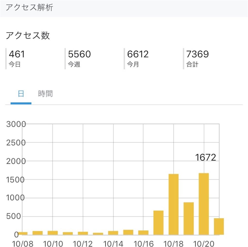 f:id:T_san:20181021231452j:image