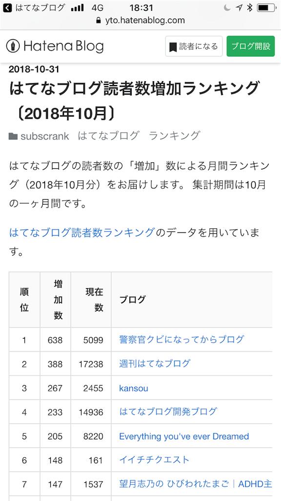 f:id:T_san:20181031183140p:image