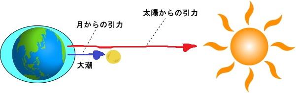 f:id:T_yuki:20170825124302j:plain